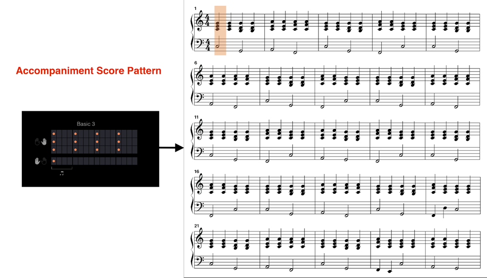 Smart Pianist screenshot of both the accompaniment score pattern for Basic #3 and resulting sheet music