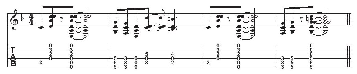 Four measures of music annotation.