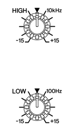 "Drawing of sound dials one setting Hertz at 0 or ""Low"" and the other showing ""High"""