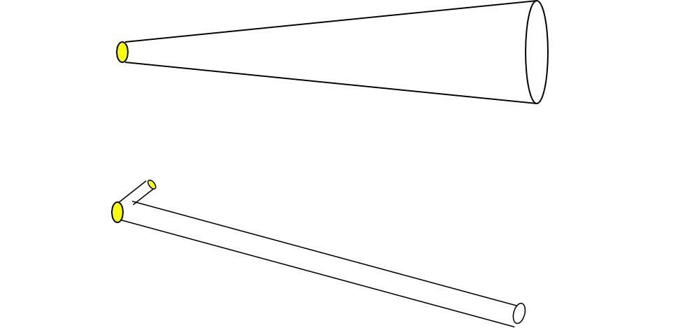 Diagram of one cone and one longer thin pipe with a smaller pipe attached at one end at a 90-degree angle to long pipe.