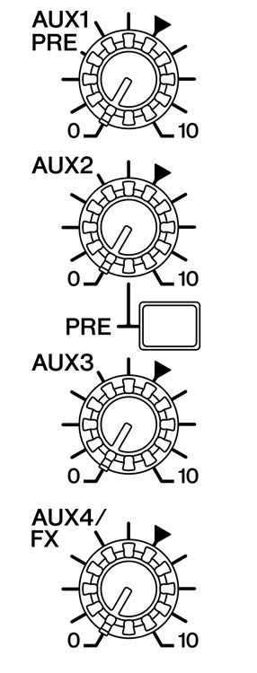 Diagram of knob settings.