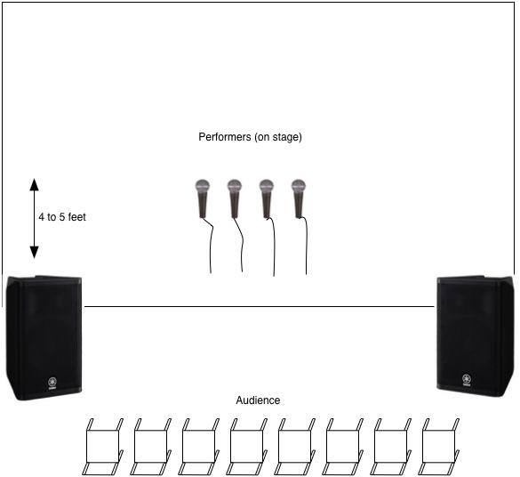 Diagram of setup.