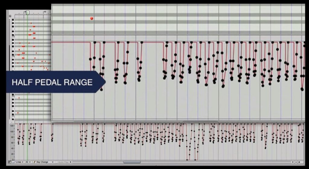 Image sample of how long the pianist keeps the pedal the half-pedal range between fully up and fully down
