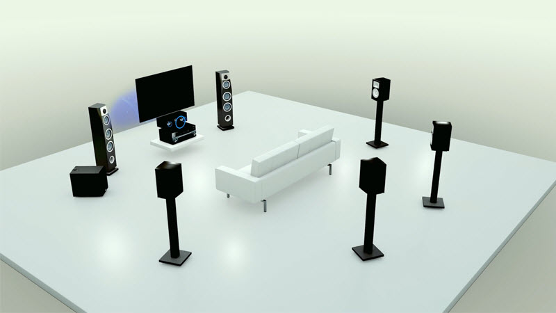 Diagram of a living room setup for surround sound with couch facing screen, two speakers a couple of feet behind the couch on left and right plus one each to directly left and right of couch and two more to right of left of screen and a subwoofer on left. All elements face towards couch in a circle or oval.