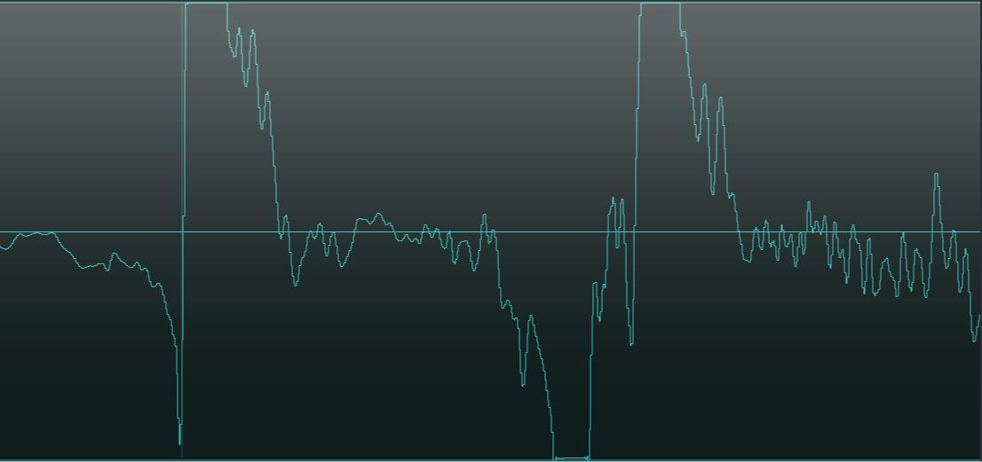 An image displaying distortion waveforms.