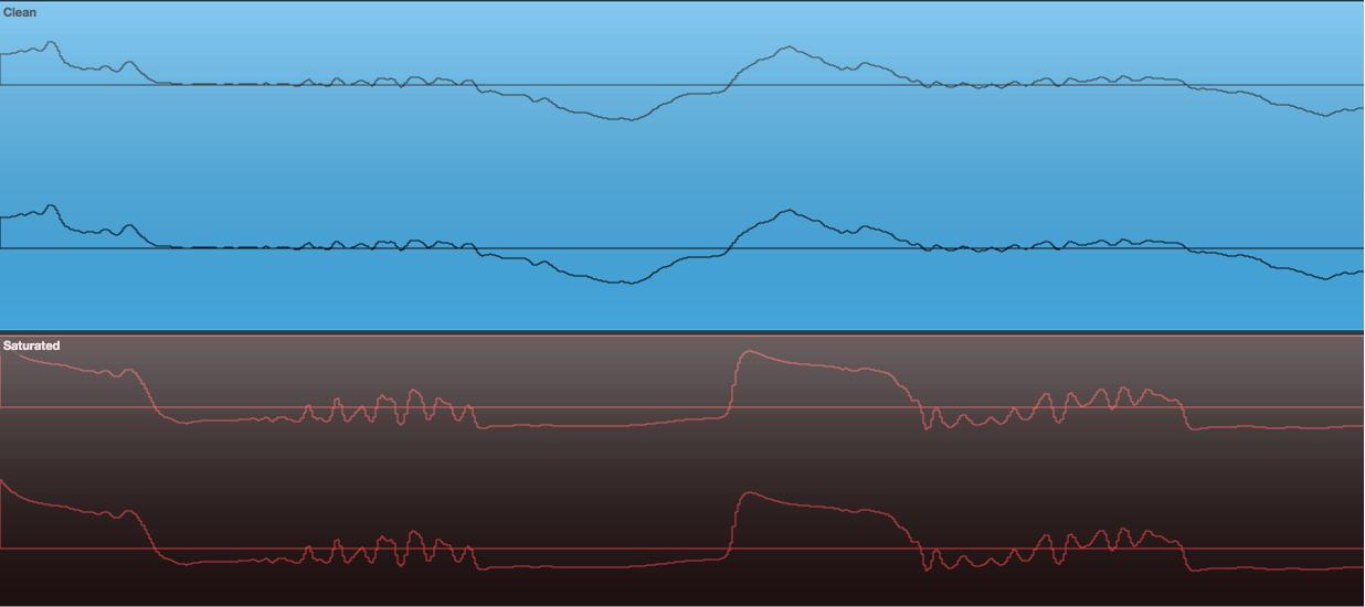 Waveform images.