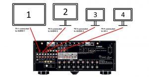 An image displaying audio / analog output diagrams.