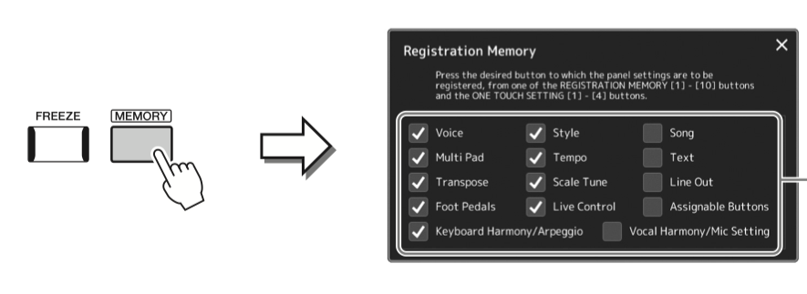 Diagram showing memory button on left with arrow pointing to screenshot of registration memory functionality on right.