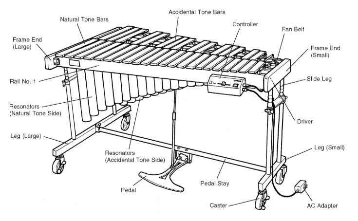 Annotated diagram of a vibrophone instrument.