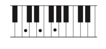Graphic representing portion of keyboard with three keys (a chord) highlighted.