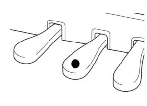 Graphic of piano pedals with middle one marked for use.