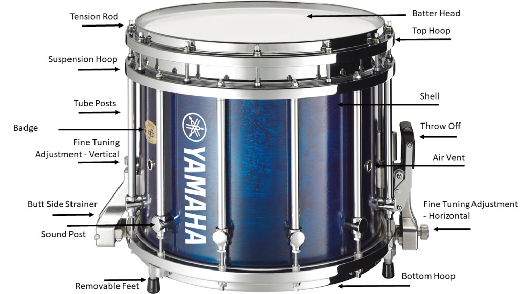 A single snare drum with specific elements indicated with annotation and an arrow to that element.