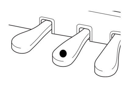 Drawing of three piano pedals with center one indicated with a dot.