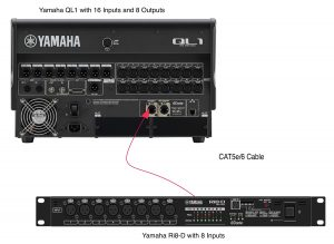 """Diagram with two pieces of electronics with arrow from bottom item to top item to indicate how/where to connect. Embedded text indicates that the long thin component at bottom is a """"Yamaha Ri8-D with 8 inputs""""; the arrow indicates that would be the """"CAT5e/6 Cable""""; and the large component at top is a """"Yamaha QL1 with 16 inputs and 8 outputs""""."""