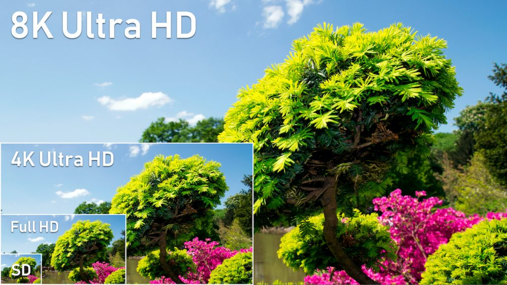 8K Ultra HD, 4K UHD, Full HD and HD resolution comparison.