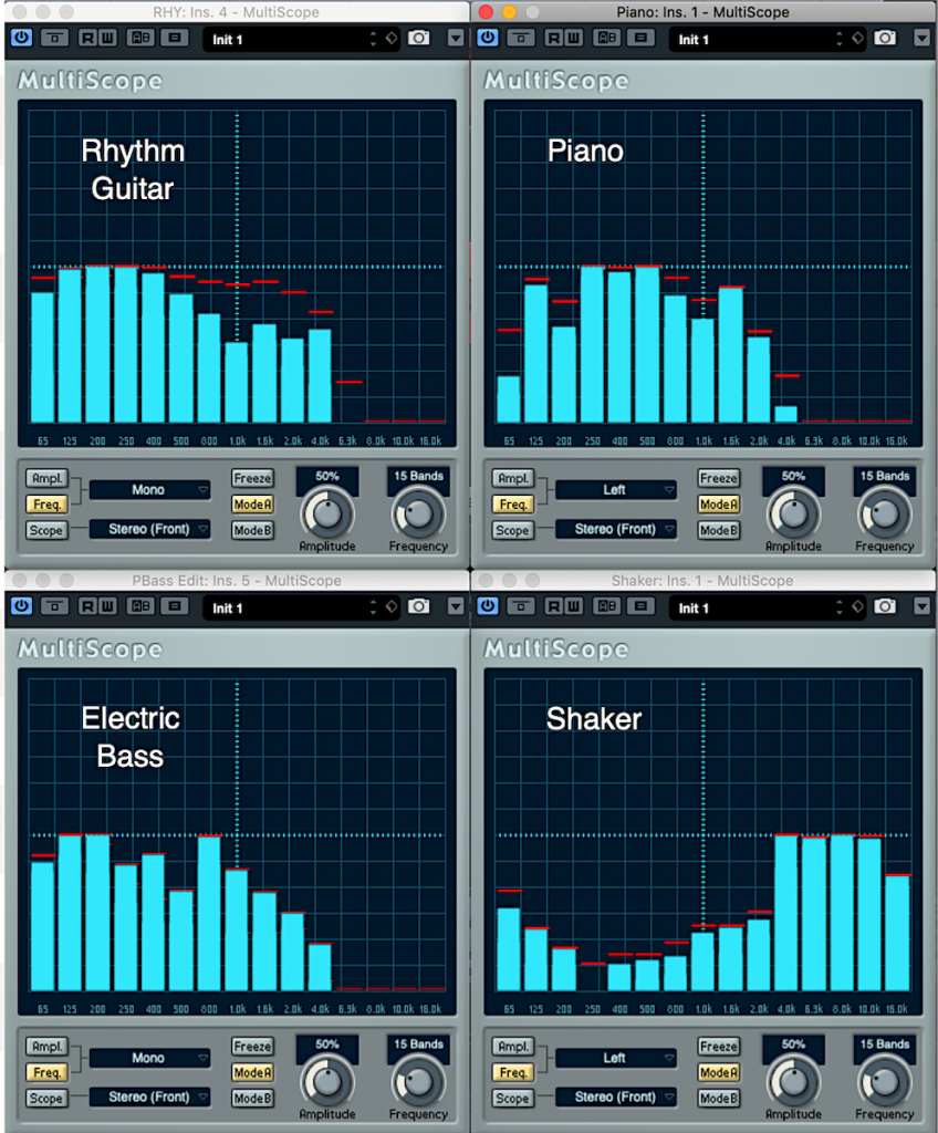 Screenshot from Steinberg Cubase comparing frequency snapshots from several instruments.