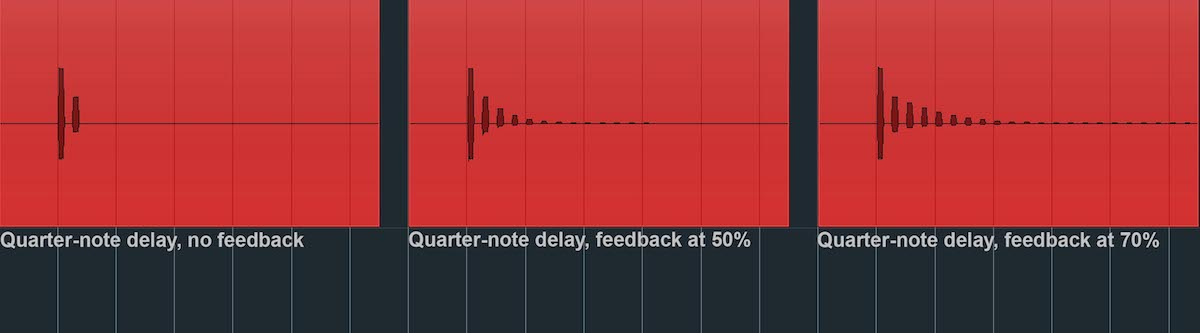 The higher the feedback setting, the more repeats the delay produces.