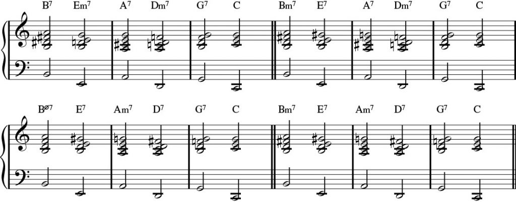 Varied cycle of fifth chords.