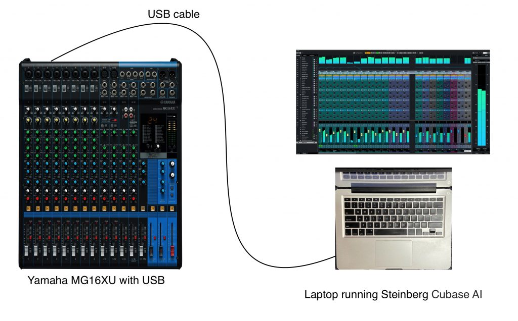 Audio mixer connected to a laptop running Steinberg Cubase AI software