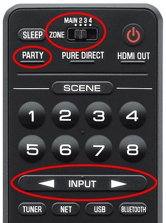 Yamaha RX-A3080 AVENTAGE AV receiver controller with input, party, and zones controls highlighted.