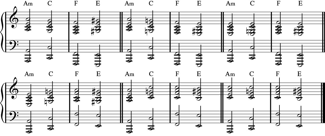 Chord progression with 4 note chords.