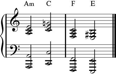 Chord progression.