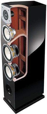 Cross-section of a three-way speaker.