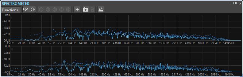 WaveLab spectrometer.