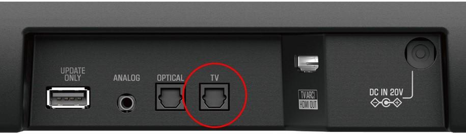 Illustration showing location of TV input port on the Yamaha SR-C20A.
