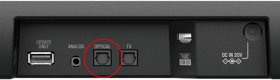 Illustration showing location of optical input port on the Yamaha SR-C20A.