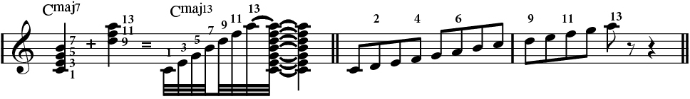 Example of color tones in jazz voicings on piano.