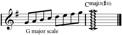 Cmaj7#11 chord in G major scale.