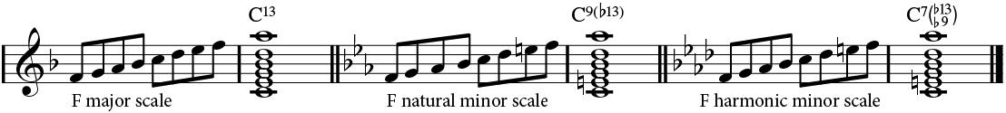 V7 minor variations.
