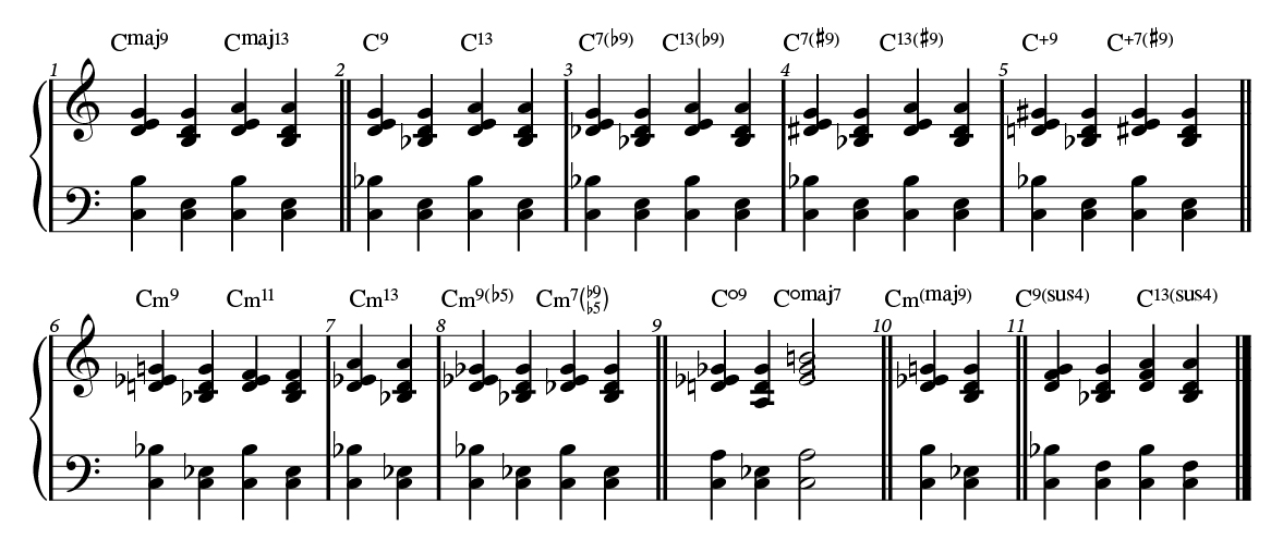 Two-handed voicings.