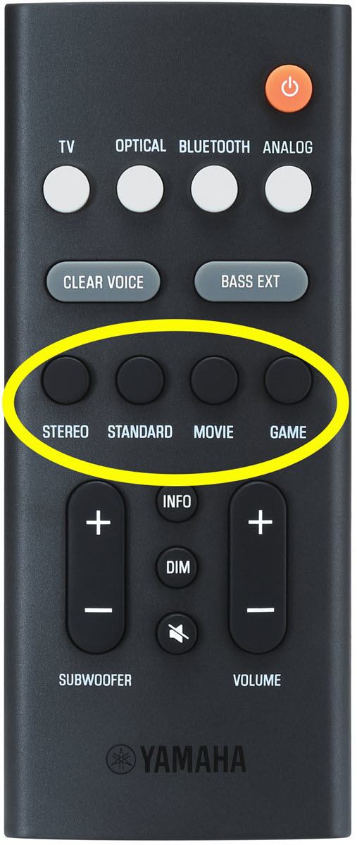 Remote control with button location circled.