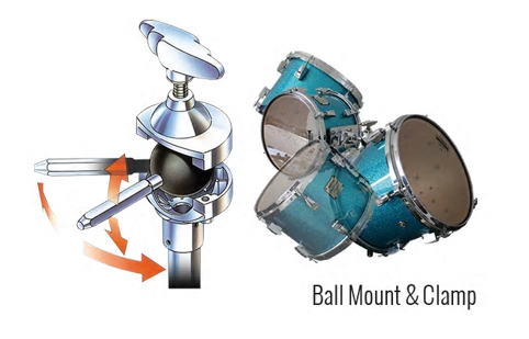 Closeup diagram of mechanism to tighten or loosen adjustable mounting hardware plus view of a tom drum at various possible angles.