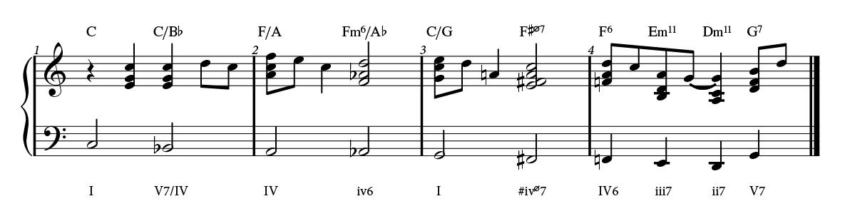 Music annotation.