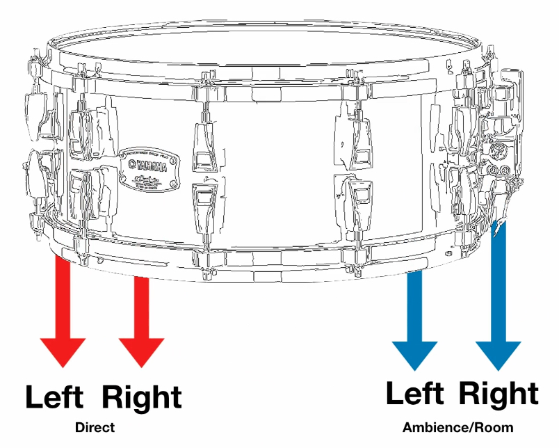 Graphic of drum with annotations.