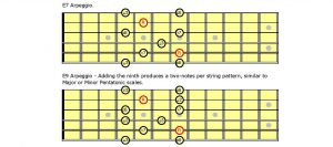 Guitar arpeggio diagrams.