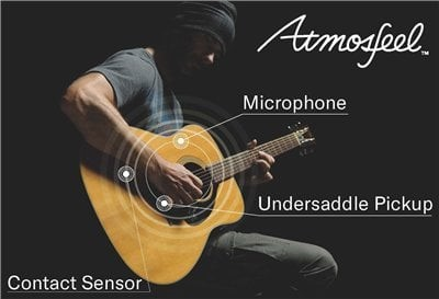 "Photo of someone playing an acoustic guitar. There is a title on upper right of ""Atmosfeel"" and there are three lines with text to point out locations of ""Microphone"", ""Undersaddle Pickup"" and ""Contact Sensor""."
