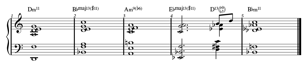 Musical annotation.