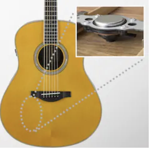 Image of hybrid acoustic guitar with overlaid diagram and inset image of actuator placement.